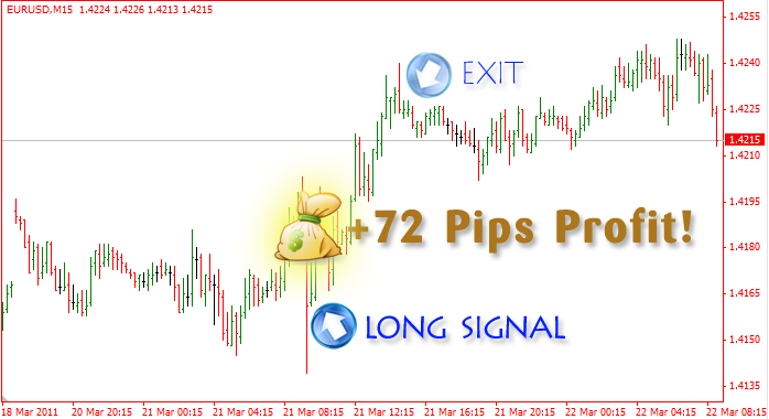 100 pips before breakfast bonus fx cash formula5